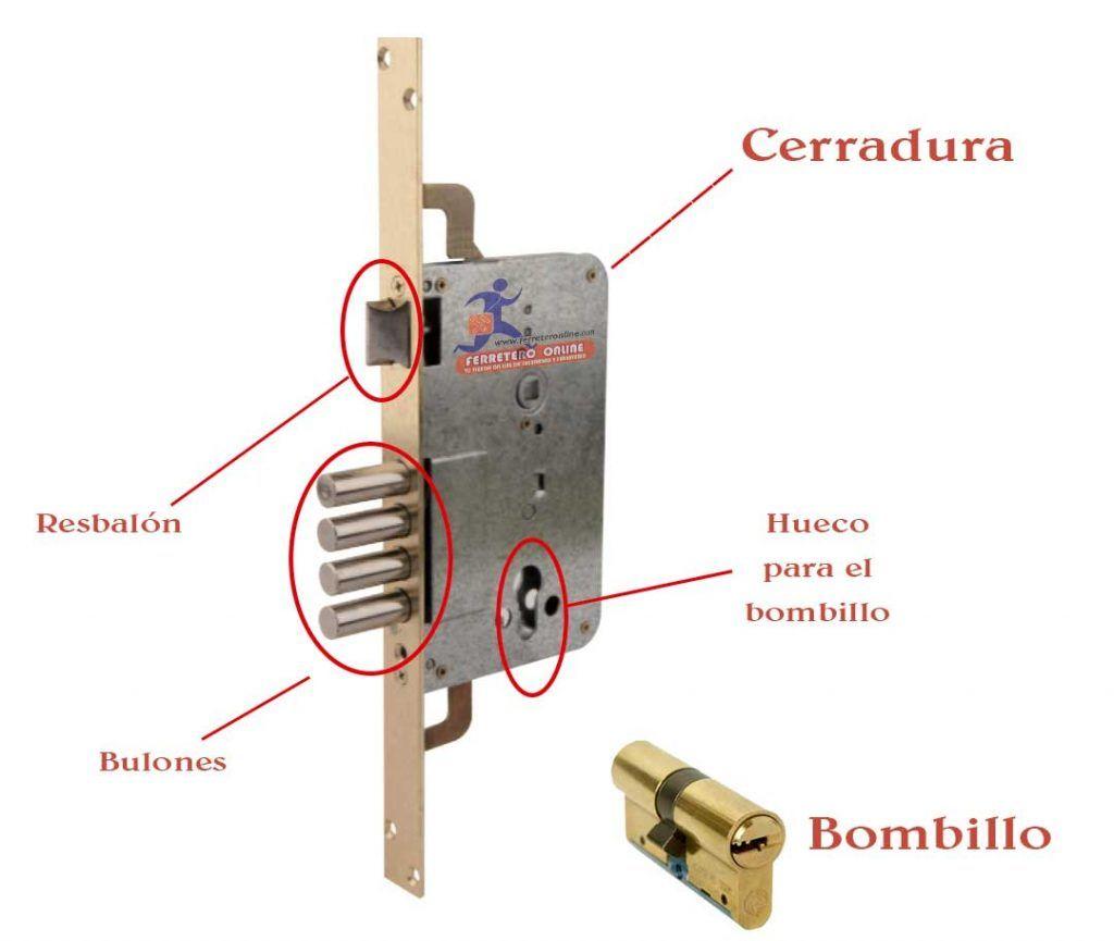 Cerradura y bombillo en Ferretero Online